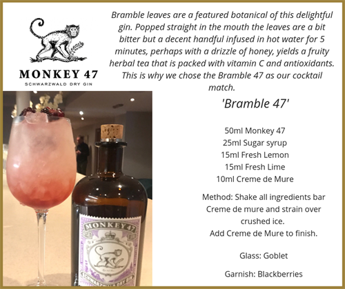 Monkey 47 Cocktail Feature
